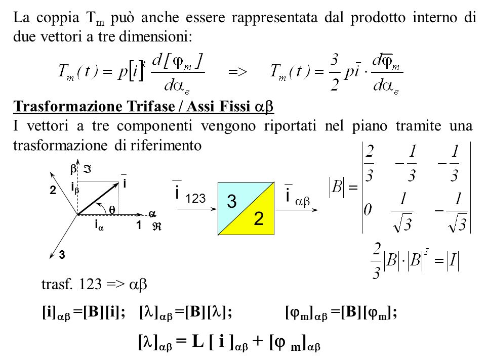 i 123 i ab 3 2 [] = L [ i ] + [ m]